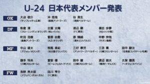 U-24日本代表
