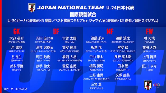 U-24日本代表メンバー