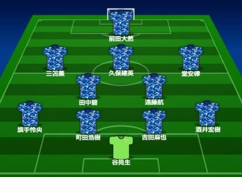 日本代表先発