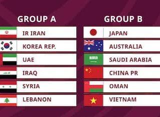 最終予選グループ