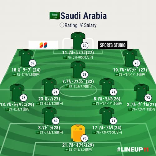 サウジアラビアのスタメン